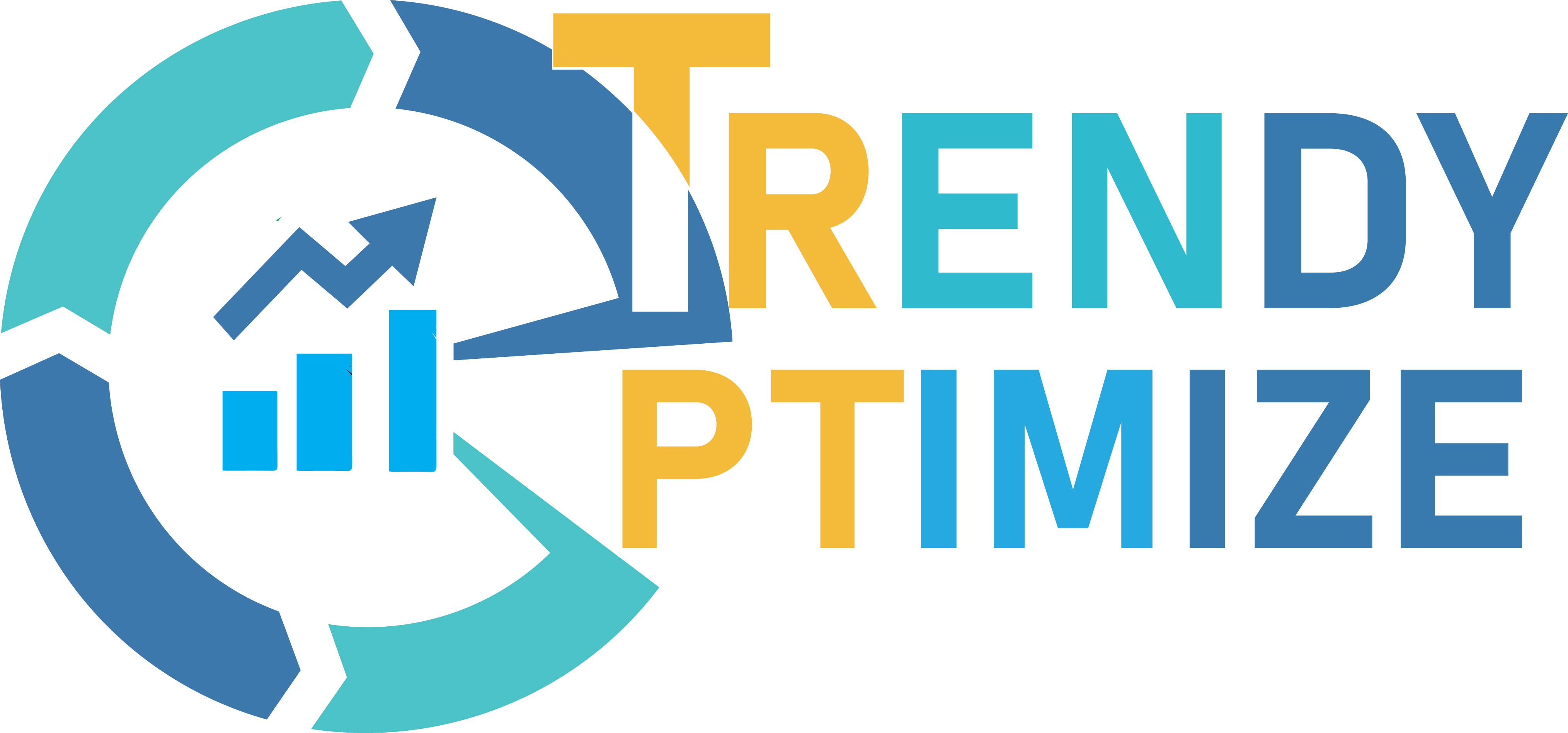 Trendy Optimize